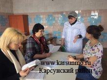 Контроль за организацией питания в образовательных организациях МО «Карсунский район»