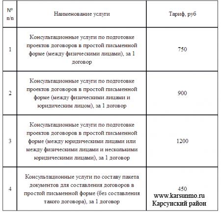 Новые услуги Кадастровой палаты Росреестра по Ульяновской области!