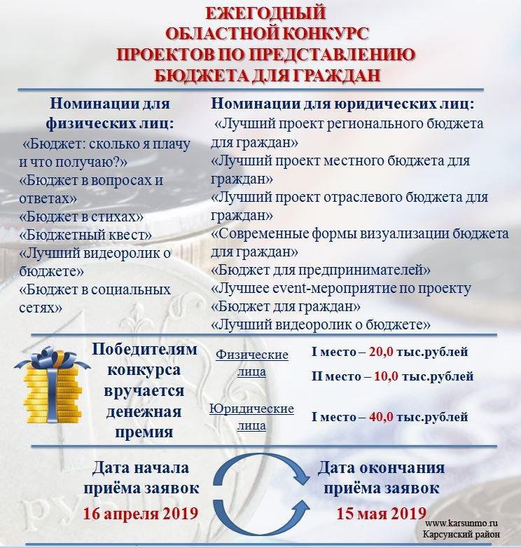 Объявление о конкурсе бюджет для граждан