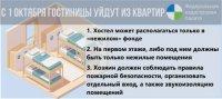 Кадастровая палата разъяснила действие закона о запрете размещения хостелов в квартирах