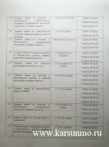 План тематических горячих линий Управления Роспотребнадзора по Ульяновской области на 2020 год