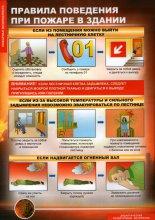 Внимание! Правила поведения при пожаре.