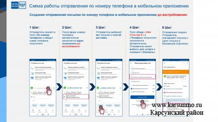 Россияне активно подключают сервис отправки посылок по номеру телефона