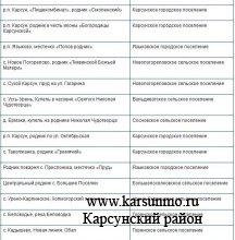 В Ульяновской области определены 72 места для организации крещенских купаний