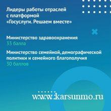 В Ульяновской области оценили работу органов власти и местного самоуправления на платформе «Госуслуги. Решаем вместе» в августе 🏆